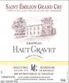 Château Haut Gravet